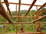 Shelter and livelihood improvement project for the indigenous communities of Aklan, Philippines